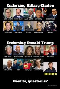 people endorsing Clinton and Trump. Notice Chuck Norris