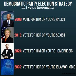 Democratic Party Election Strategy in 8 years increments